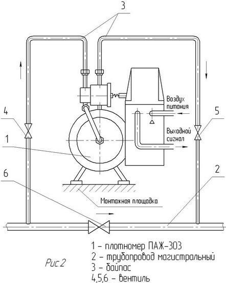 Плотномер В 1 Инструкция