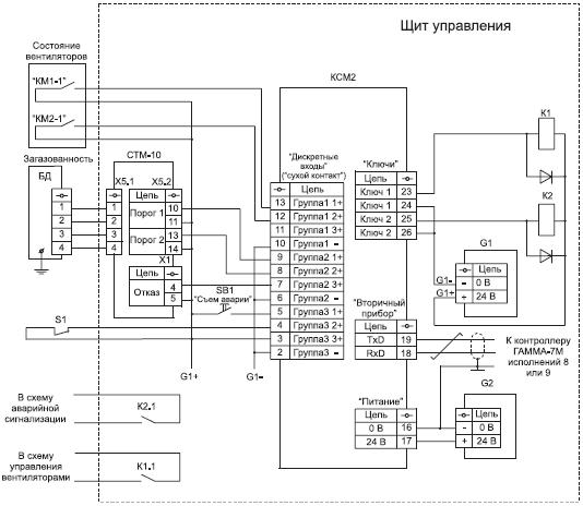 Рисунок III.5.2 Схема
