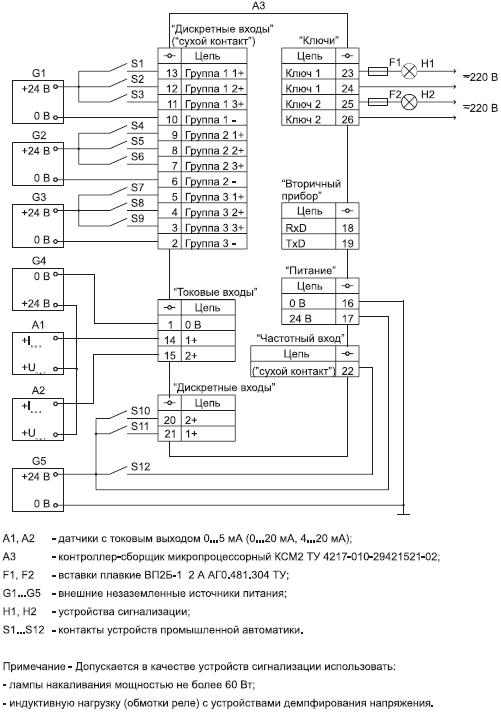 Рисунок III.5.5 Схема