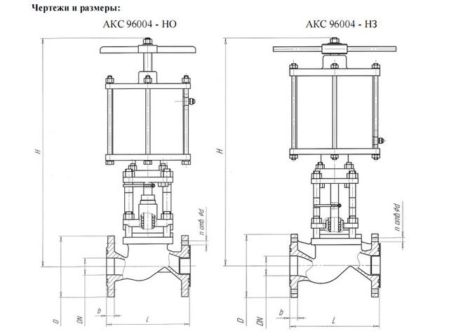 Клапан отсечный сальниковый с пневмоприводом НО или НЗ 22нж618п (АКС 96004) PN 1,6 МПа