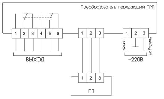 руководство по эксплуатации рос-501 - фото 5