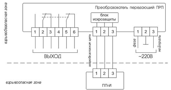 руководство по эксплуатации рос-501 - фото 7